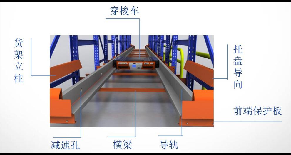 淮安多層穿梭車廠家供應 歡迎來電 江蘇鶴奇工業自動化設備供應;