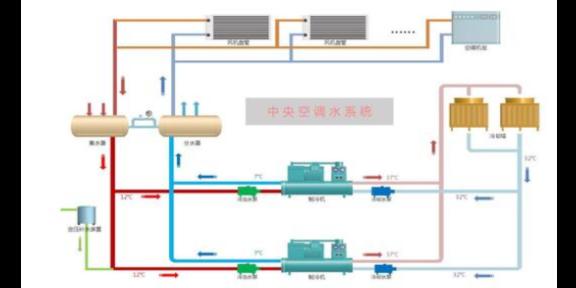 金华冷却循环水系统定制价格