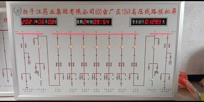 天津变电所模拟屏软件