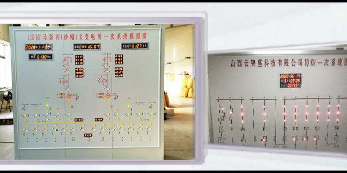 福建進口LED指示燈廠家 服務至上「江陰市華迪電氣設備供應」