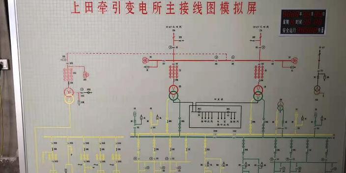 浙江LED指示灯