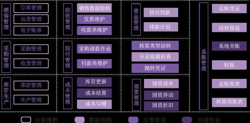 云安便利店管理系統 歡迎咨詢「深圳市金鑰匙軟件供應」