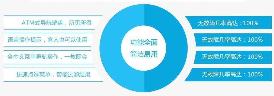 俱樂部軟件值得信賴企業 誠信經營「深圳市金鑰匙軟件供應」