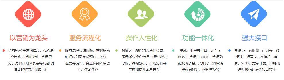 休闲会馆软件免费咨询 客户至上「深圳市金钥匙软件供应」