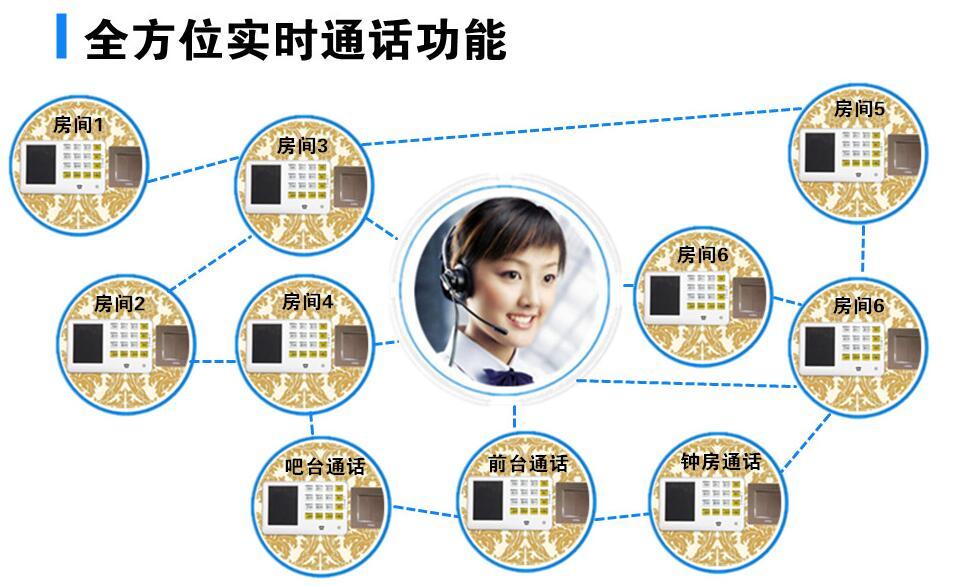 阳江连锁收银软件