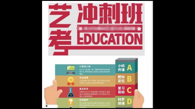 云南復讀補習學校排名