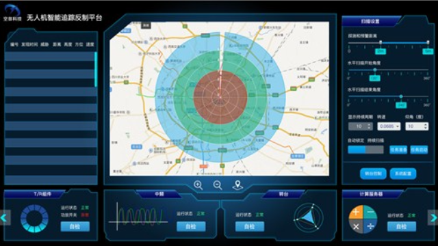 廣東無人機反制設備打擊黑飛 來電咨詢「空御供」