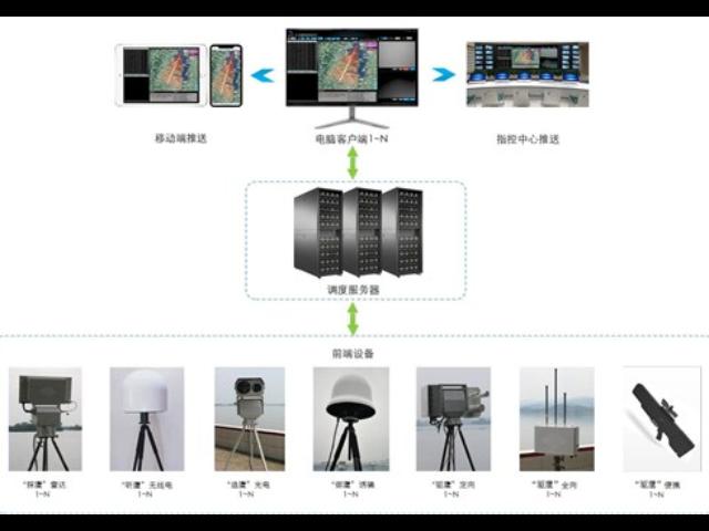 云南無人機探測反無人機系統廠家直供