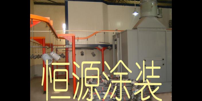 上海智能化喷漆流水线订做价格