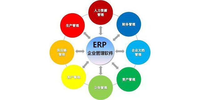 绍兴好用的erp产品价格 欢迎来电「浙江立为信息科技供应」