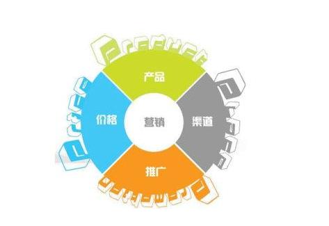 朝阳区发展网站建设设计