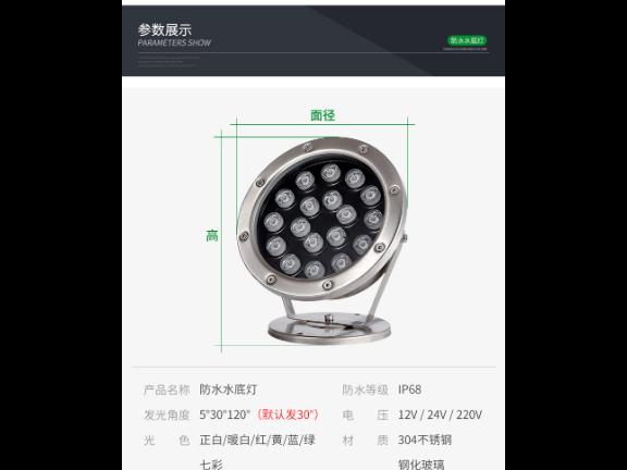 led车间射灯供货商 和谐共赢 中山茂硕科技供应