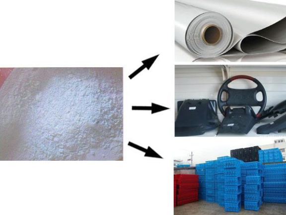 有机基稳定剂需求量