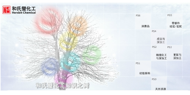 乌鲁木齐玻璃纤维产品介绍