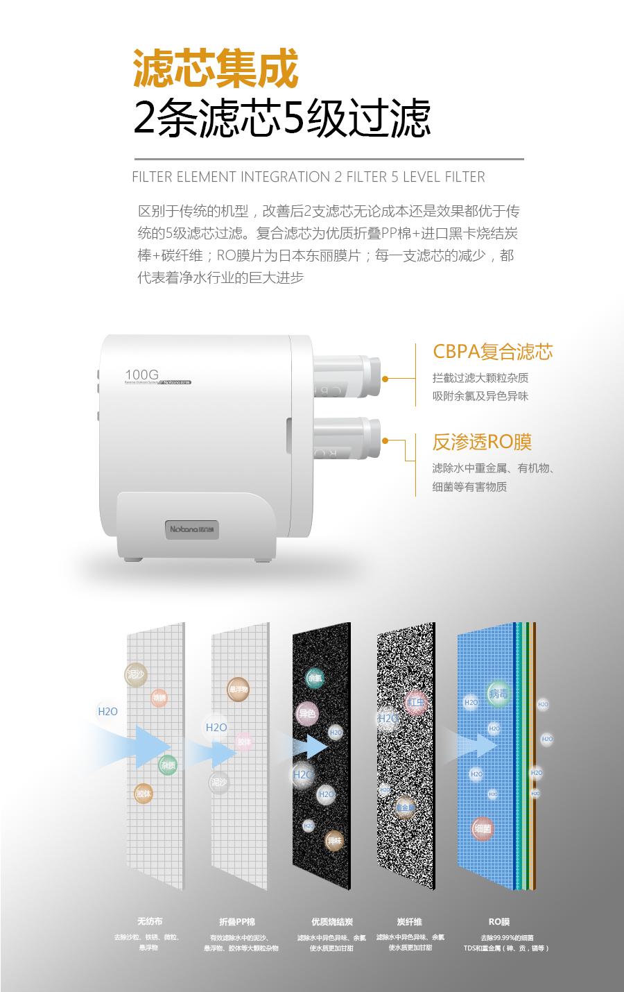 上海凈水器廠家價格「深圳市諾百納科技供應」