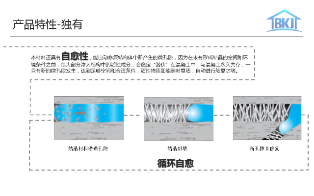 吉林地下室防水水剂公司 诚信为本「朋盼材料科技供应」