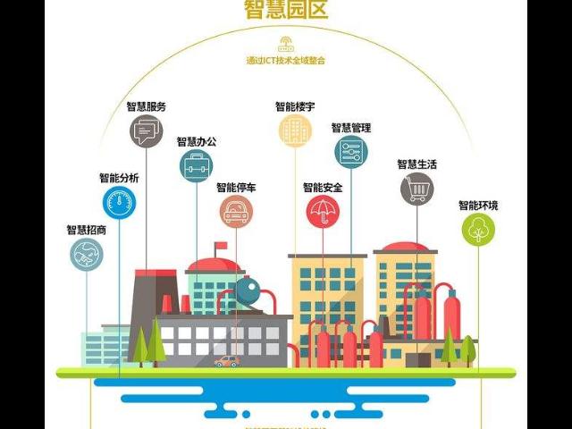 园区运营服务平台 推荐咨询「青岛创斯特科技供应」