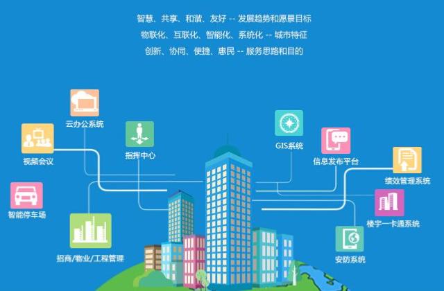 青岛市孵化园区软件开发商 欢迎来电「青岛创斯特科技供应」