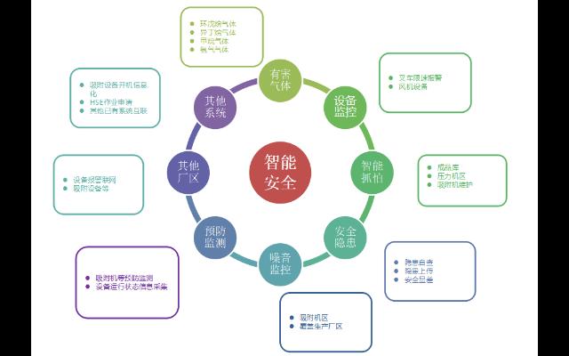 青岛孵化园区 值得信赖「青岛创斯特科技供应」