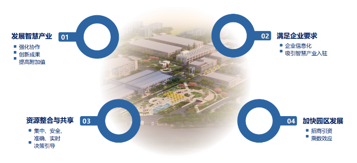 上海孵化器园区云管理系统 欢迎咨询「青岛创斯特科技供应」