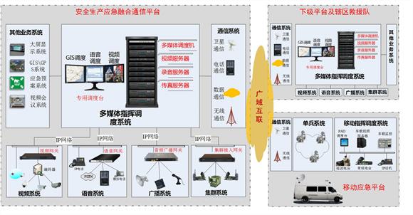应急调度系统软件 欢迎咨询「青岛恩科电子供」