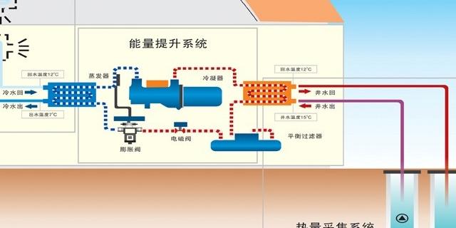 胶州办公楼用地源热泵中央空调,热泵