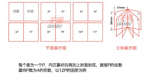 安徽騎馬釘畫冊印刷生產 一本起訂「上海千博印刷科技供應」