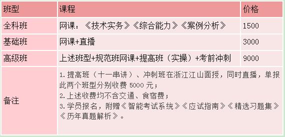官渡区清大东方消防员培训基地 信息推荐 云南清大东方消防学校