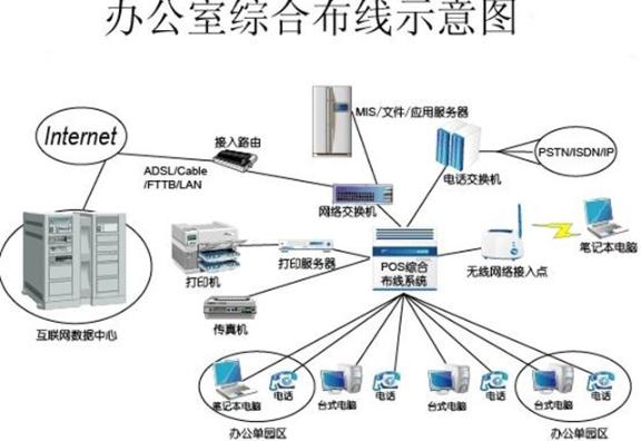 智能大厦线路迁移公司 诚信为本 东莞市瑞安网络工程供应