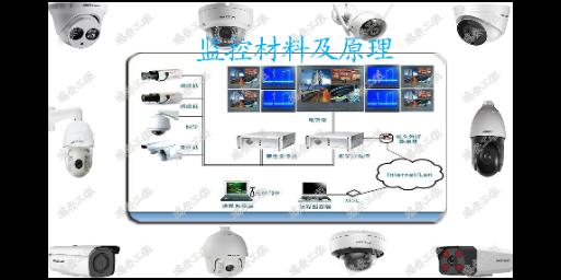 广东省东莞市出租屋监控工程 信息推荐 东莞市瑞安网络工程供应