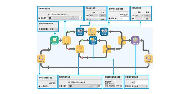 杭州机器人编程有什么用 深圳海星机器人供应