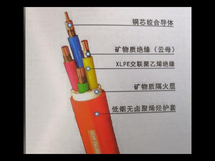巴中阻燃電線電纜批發 來電咨詢「四川彥庫實業供應」