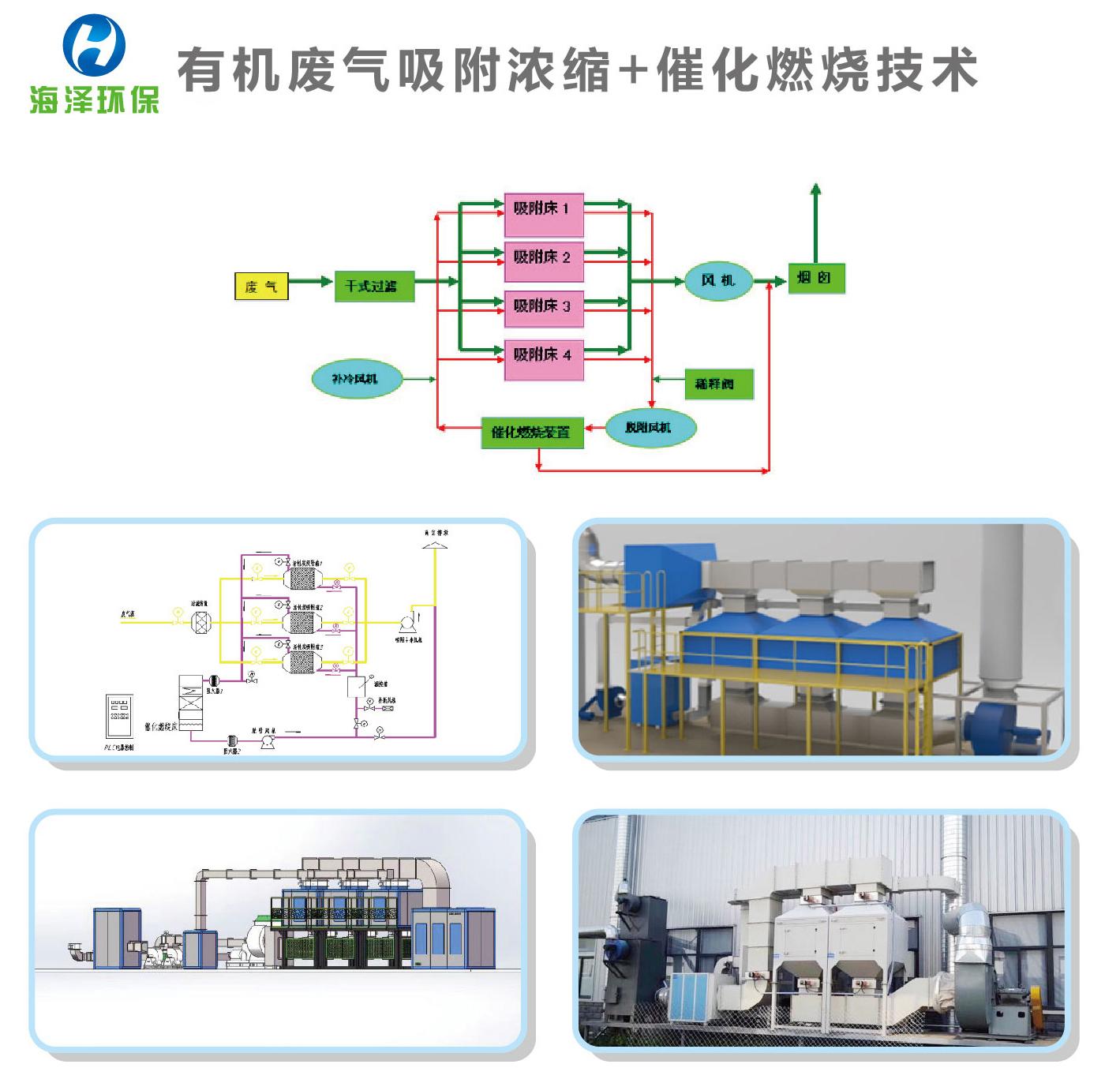 合肥除尘脱硫脱硝设备销售厂家 山东海泽环保供应