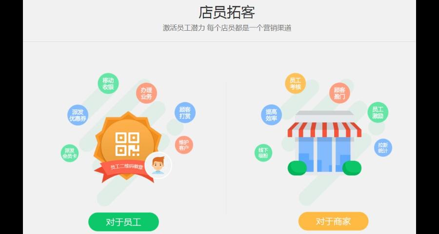 江苏开发分销商城系统 来电咨询「山东远之航信息技术供应」
