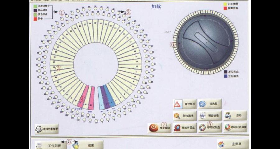 连续流动分析仪定制费用 上海昌睦环境科技供应