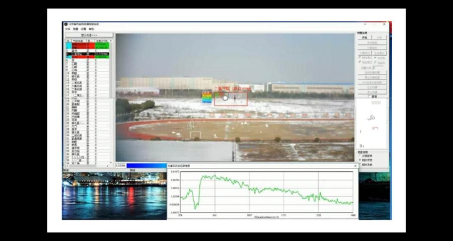 有毒可燃气体环境动态监测系统什么品牌比较好 欢迎咨询 上海昌睦环境科技供应