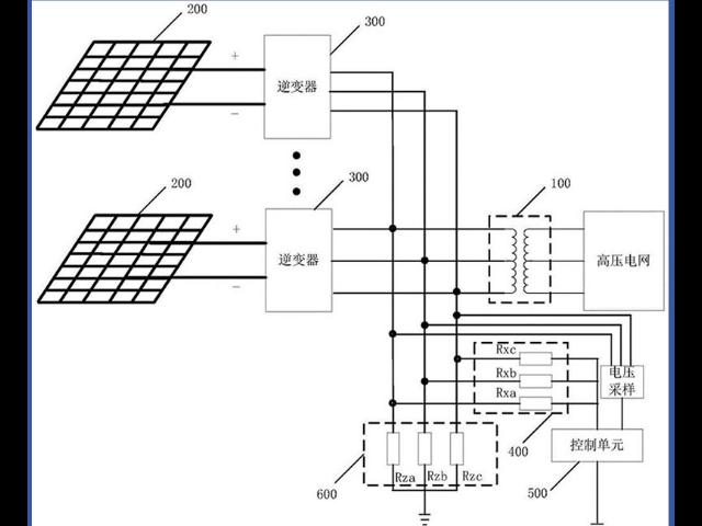 滄州分布式光伏發電防孤島保護裝置,防孤島保護裝置