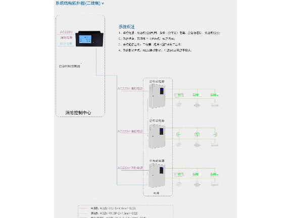 北京西雅格CG-S应急照明大概多少钱,西雅格CG-S应急照明
