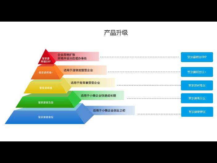 松江区进销存财务管理软件好使吗