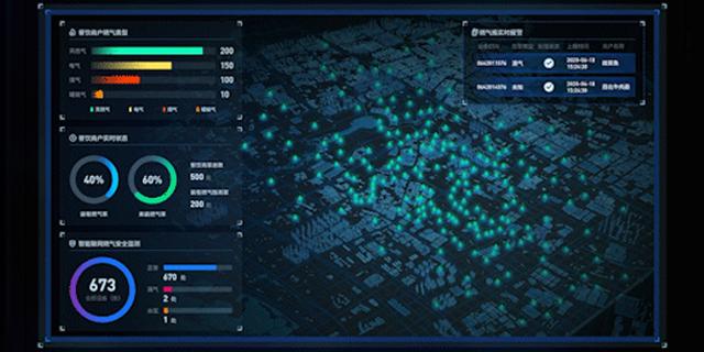 上海大屏数据可视化