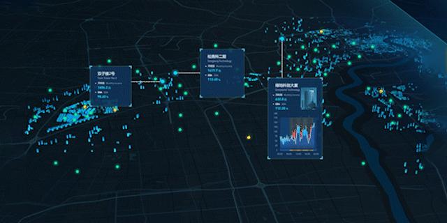 北京上市公司数据可视化服务商