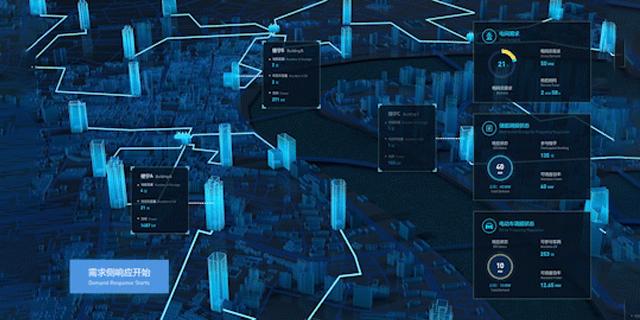 上海3D数据可视化开发,数据可视化