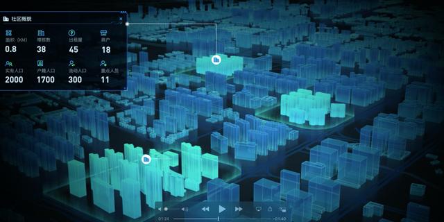 上海系統開發價錢,智慧園區