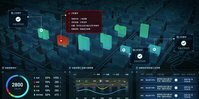 上海楼宇智能化系统解决方案 欢迎来电 上海艾艺信息供应