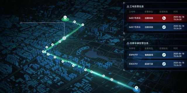 上海智慧化園區建設怎么樣 信息推薦 上海艾藝信息供應