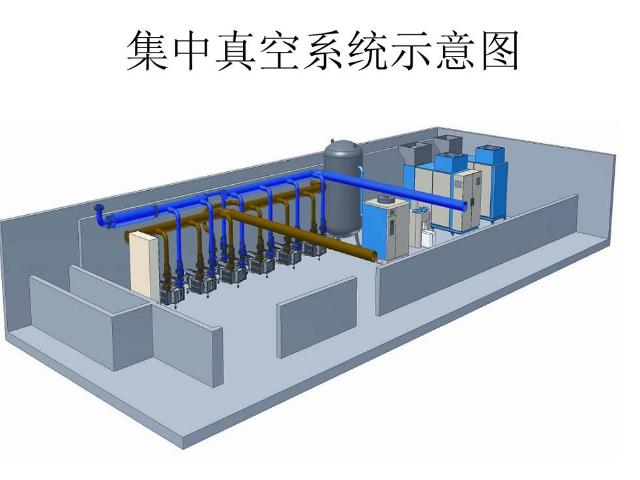 广州裱纸机用真空系统制造商 欢迎咨询 贝克牌气泵设备供应