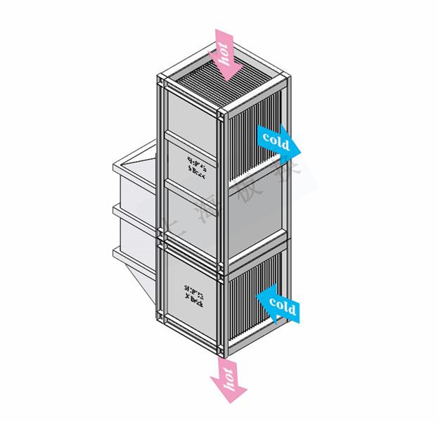 黑龙江压降低空气预热器代理,空气预热器