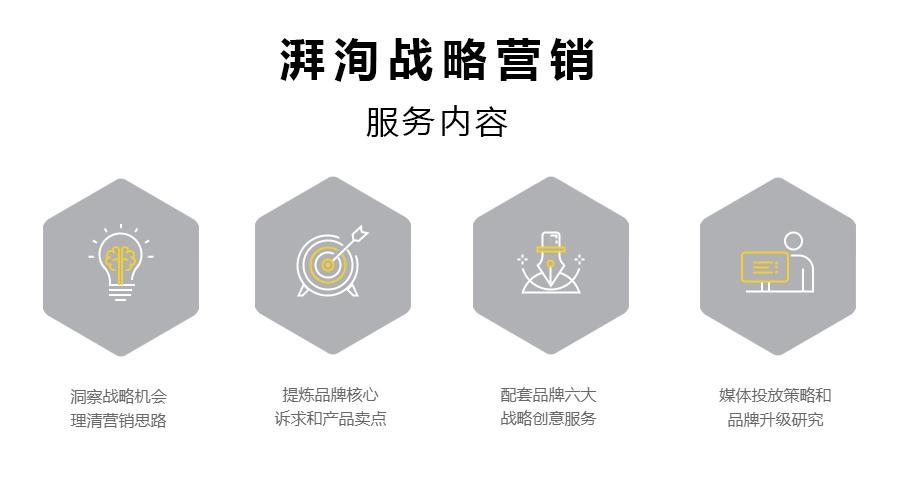 内蒙古餐饮营销策划流程,营销策划