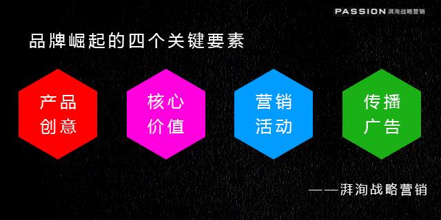 优质品牌营销推广 推荐咨询「上海湃洵品牌管理供应」