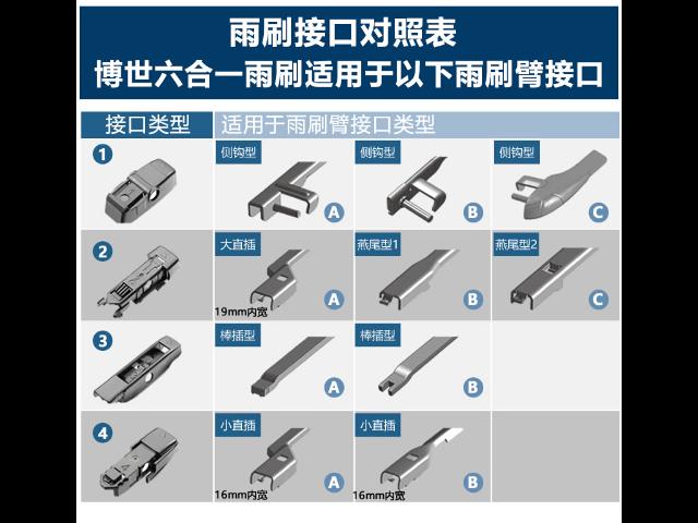 重庆有骨雨刷店铺 欢迎咨询 上海法越汽车配件供应